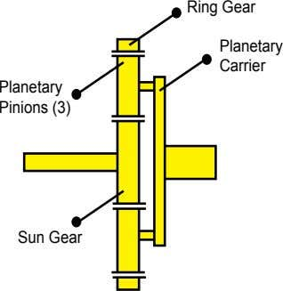 Ring Gear Planetary Carrier Planetary Pinions (3) Sun Gear