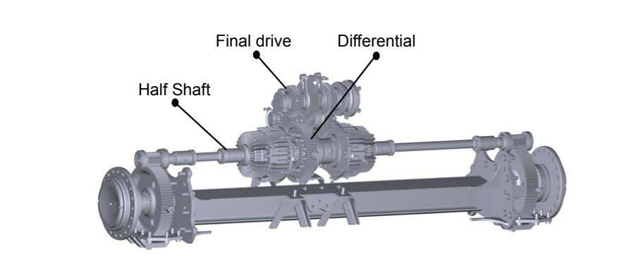 Final drive Differential Half Shaft