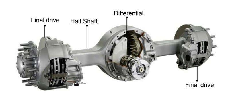Differential Final drive Half Shaft Final drive