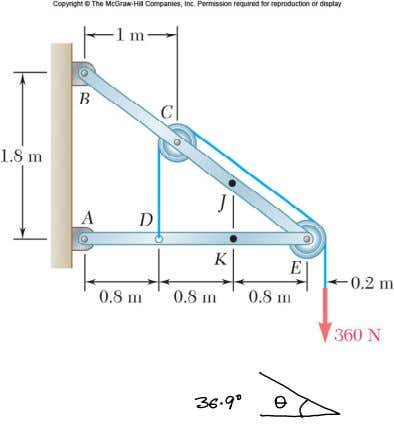 7.17 & 7.18 Radius of pulleys = 200 mm Find the internal forces (& moments) at