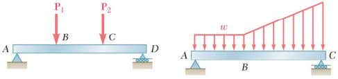 or indeterminate depending upon the type of support. Shear and Bending Moment in Beams Consider the