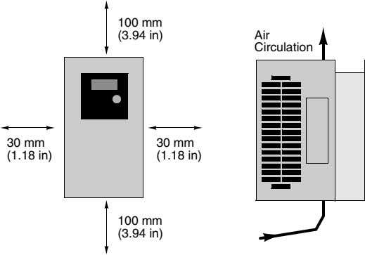 100 mm (3.94 in) Air Circulation 30 mm 30 mm (1.18 in) (1.18 in) 100