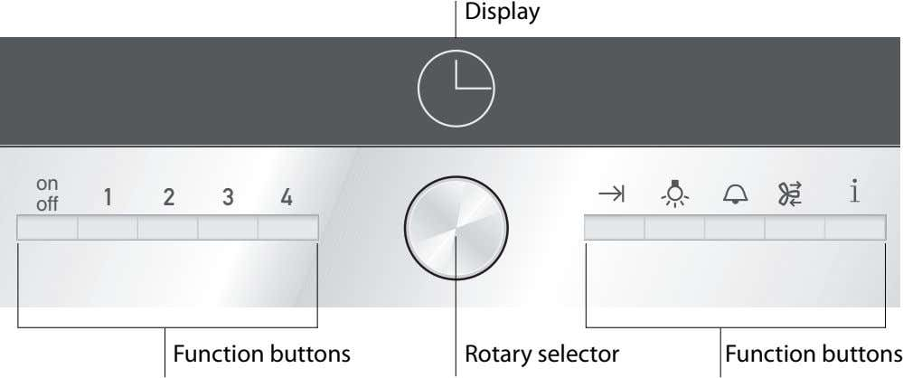Display Function buttons Rotary selector Function buttons