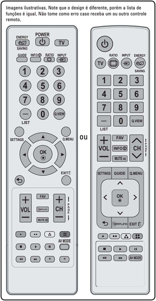 POWER ENERGY TV SAVING GUIDE INFO RATIO INPUT RATIO INPUT ENERGY TV 1 2 3