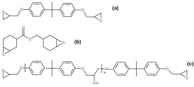 Science, Engineering and Technology Fig. 1. Oxirane ring Fig. 2. Chemical structures of common epo xy