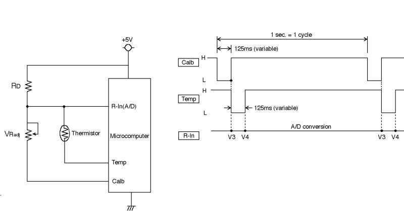 CALIBRATION OF TGS2442 Figure 1 - Basic circuit ( including trouble detection ) Figure 2 -