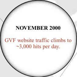 NOVEMBER 2000 GVF website traffic climbs to ~3,000 hits per day.