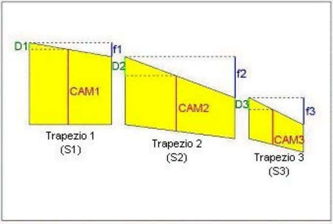 ( mm ) S1 : superfice del primo trapezio ( dm2 ) Eq. 06 Fig.03 Allo