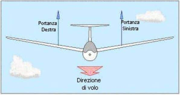 con la giunzione dei trapezi dell'ala come in Fig.11. Fig. 08 Original credits to Manu DM.