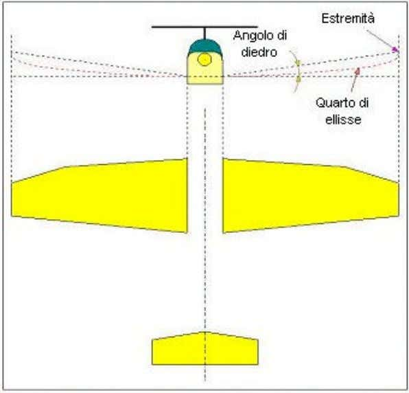 Studio di un modello volante Fig. 09 Fig. 10 Fig. 11 Original credits to Manu DM.