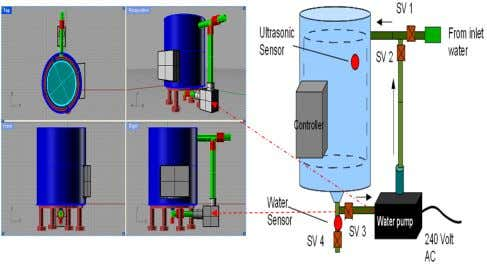 all the water flow out from the tank without any leakage. Figure 3. Conceptual design and
