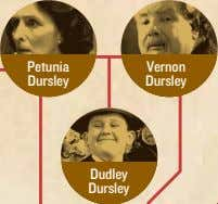 Petunia Vernon Dursley Dursley