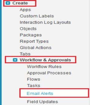 template for email alerts. To Get Started Using Email Alerts Step > Creates > Workflow &