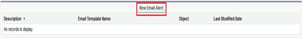 an email alert. Step 1 : Click on New Template button. Step 2 : www.bispsolutions.com Page