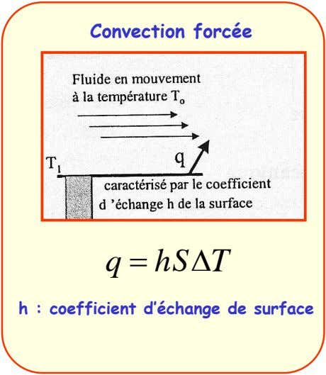Convection forcée q  hS T h : coefficient d'échange de surface
