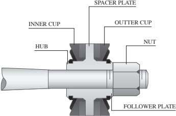 SPACER PLATE OUTTER CUP INNER CUP NUT HUB FOLLOWER PLATE