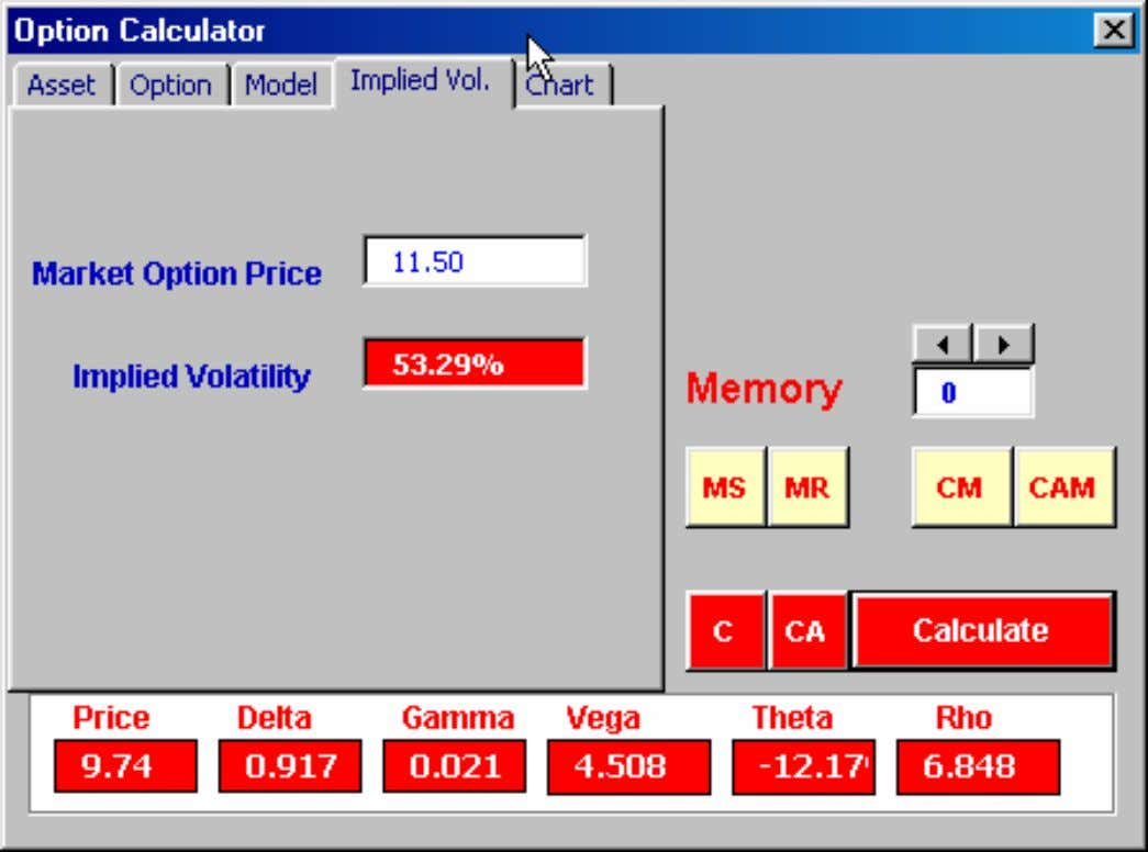 Option Calculator - Implied Vol Copyright © 2000-2006 Investment Analyt ics Option Valuation Slide: 29