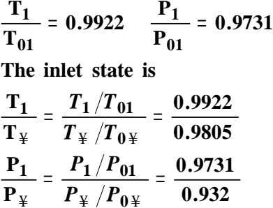 T P 1 1 = 0.9922 = 0.9731 T P 01 01 The inlet state
