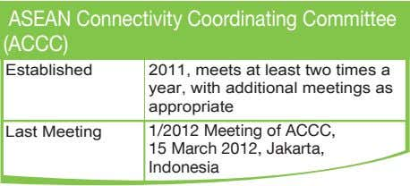 ASEAN Connectivity Coordinating Committee Established 2011, meets at least two times a year, with additional