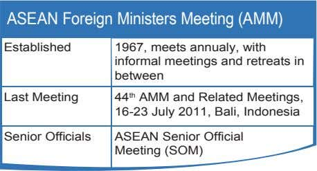 ASEAN Foreign Ministers Meeting (AMM) Established 1967, meets annualy, with informal meetings and retreats in