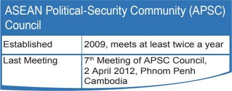 ASEAN Political-Security Community (APSC) Council Established 2009, meets at least twice a year Last Meeting