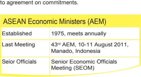 to agreement on commitments. ASEAN Economic Ministers (AEM) Established 1975, meets annually Last Meeting 43