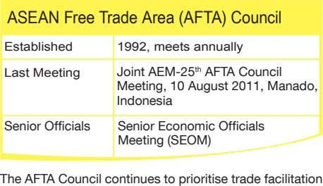ASEAN Free Trade Area (AFTA) Council Established 1992, meets annually th Last Meeting Joint AEM-25