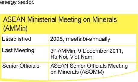energy sector. ASEAN Ministerial Meeting on Minerals (AMMin) Established 2005, meets bi-annually Last Meeting rd