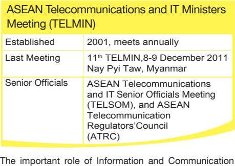 ASEAN Telecommunications and IT Ministers Meeting (TELMIN) Established 2001, meets annually Last Meeting 11 th