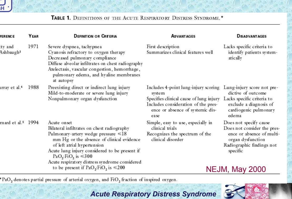 NEJM, May 2000 Acute Respiratory Distress Syndrome