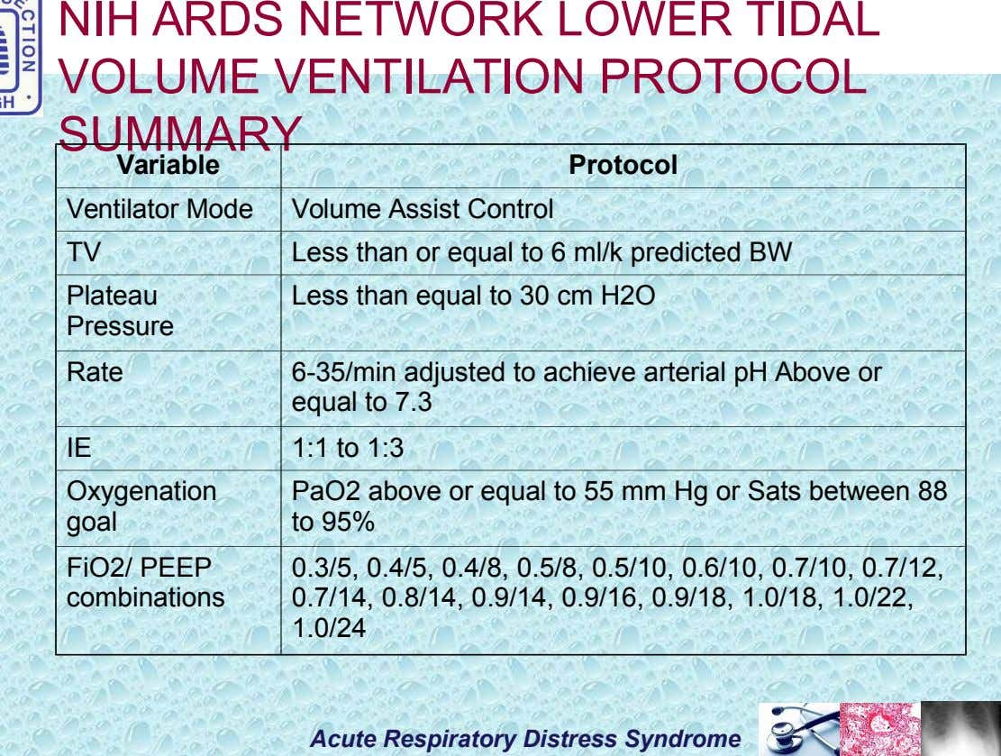 NIH ARDS NETWORK LOWER TIDAL VOLUME VENTILATION PROTOCOL SUMMARY Variable Protocol Ventilator Mode TV Plateau Volume