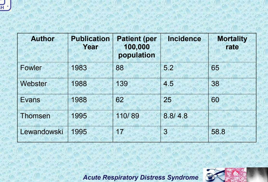 Author Publication Patient (per Incidence Mortality Year 100,000 rate population Fowler 1983 88 5.2 65 Webster