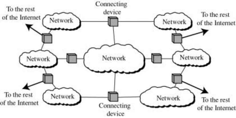 TCP/IP is not the only protocol available for the computer networks. In fact during the