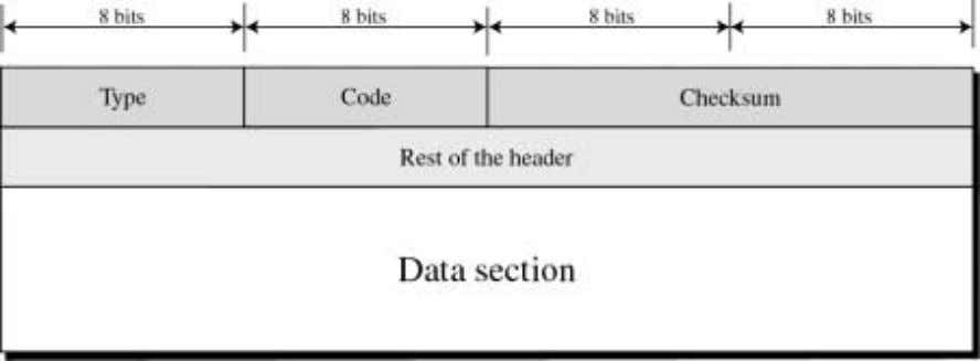 The data section in the ICMP packet has information for finding the original packet which