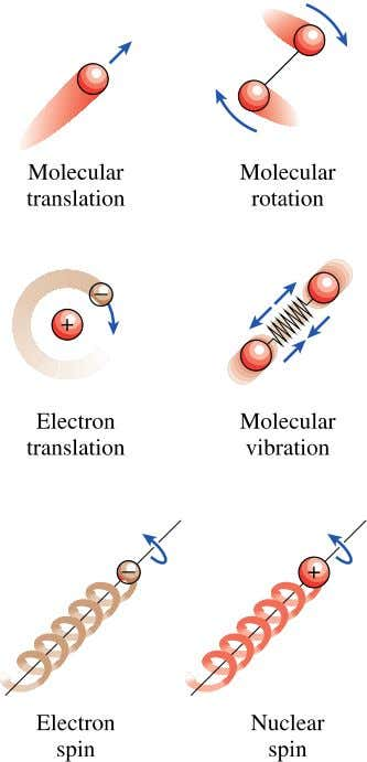 with chemical bonds in molecules Nuclear Energy Energy associated with the strong bonds within the nucleus