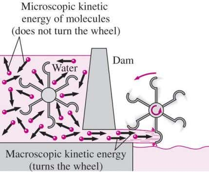 microscopic kinetic energies of the molecules. • The only two forms of energy interactions associated