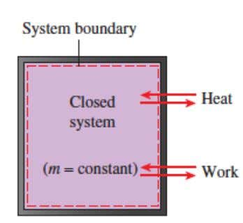 between • two systems • a systems and its surrounding Energy can cross the boundaries of