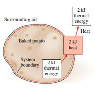 Energy transfer by heat Energy is recognized as heat transfer only as it crosses the system