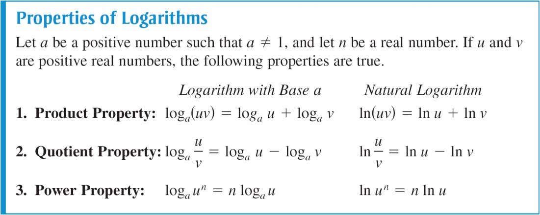 Properties of Logarithms 8