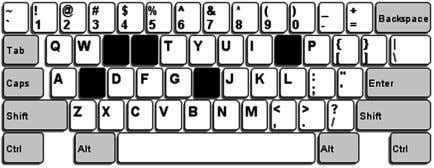 on the given keyboard image answer the following questions: 71. Which of the following alphabets are