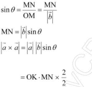 θ , as shown in the In ∆ OMN, we can write the relation: = 2