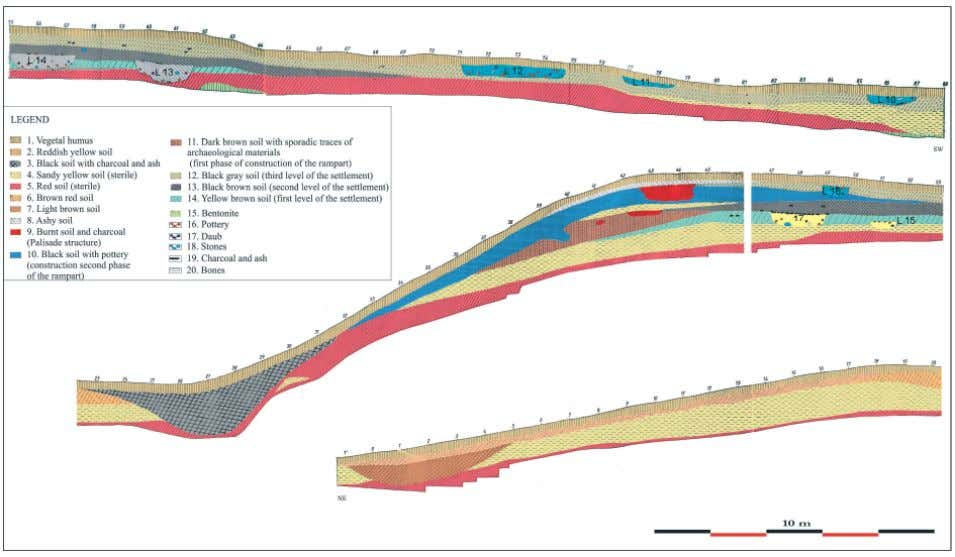 186 Claes Uhnér et al. Fig. 10 Section of the northern rampart and defensive ditches at