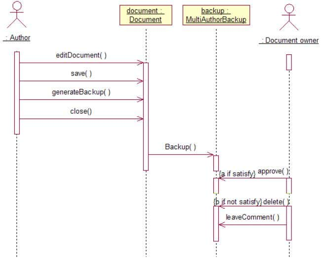 4.2.6. Open Local Document 4.3. Database Design The database design is directly mapped from the