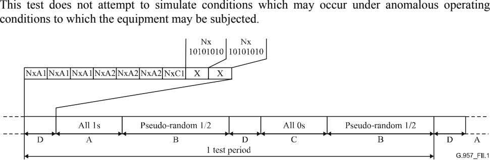 This test does not attempt to simulate conditions which may occur under anomalous operating conditions