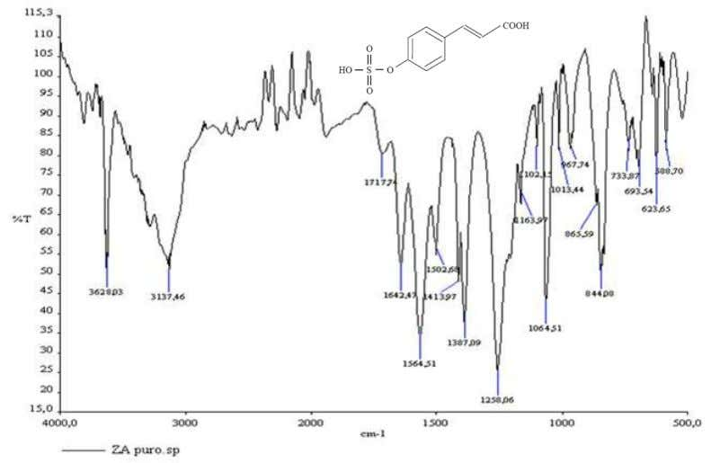 III. MATERIALS AND METHODS Fig. 10. FT-IR spectrum and chemical formula of zosteric acid (iii) Extract