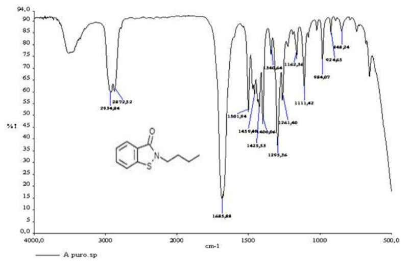 III. MATERIALS AND METHODS Fig. 14. The FT-IR spectrum and chemical formula of algophase Two common