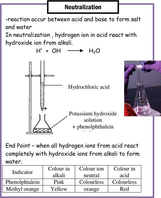 Neutralization -reaction accur between acid and base to form salt and water In neutralization ,
