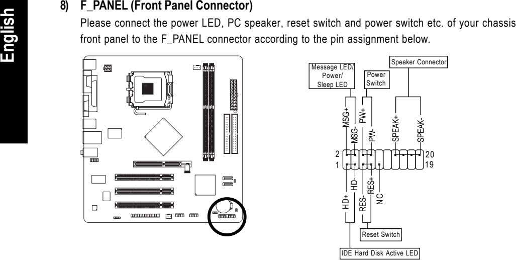8) F_PANEL (Front Panel Connector) Please connect the power LED, PC speaker, reset switch and