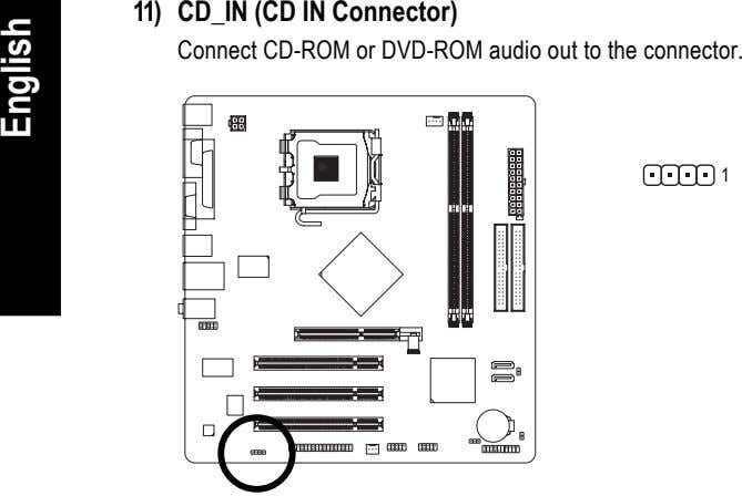 11) CD_IN (CD IN Connector) Connect CD-ROM or DVD-ROM audio out to the connector. 1