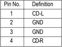 Pin No. Definition 1 CD-L 2 GND 3 GND 4 CD-R